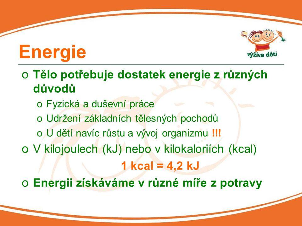 Energie o Tělo potřebuje dostatek energie z různých důvodů oFyzická a duševní práce oUdržení základních tělesných pochodů oU dětí navíc růstu a vývoj organizmu !!.