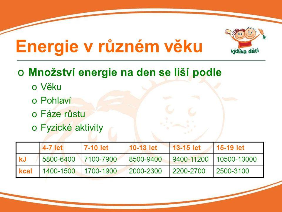 Jak energii sledovat o Rodiče by měli alespoň orientačně vědět co a v jakém množství dětí přes den sní o Děti často přijmou více energie, než mohou za den vydat o Zběžně mohou kontrolovat energetický příjem např.