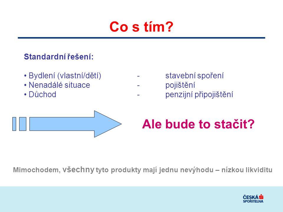 Hledali jsme odpovědi Důchodové reformy se v ČR (ne)dožijeme.
