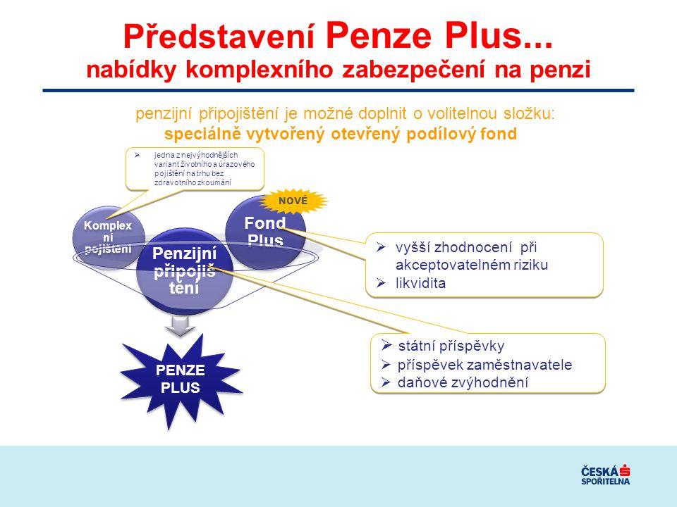 Představení Penze Plus...