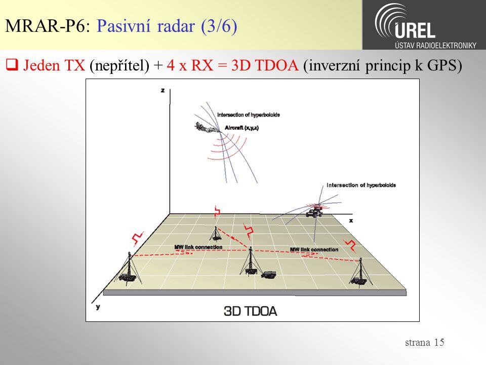 strana 15 MRAR-P6: Pasivní radar (3/6)  Jeden TX (nepřítel) + 4 x RX = 3D TDOA (inverzní princip k GPS)
