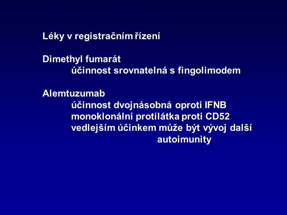 Léky v registračním řízení Dimethyl fumarát účinnost srovnatelná s fingolimodem Alemtuzumab účinnost dvojnásobná oproti IFNB monoklonální protilátka p
