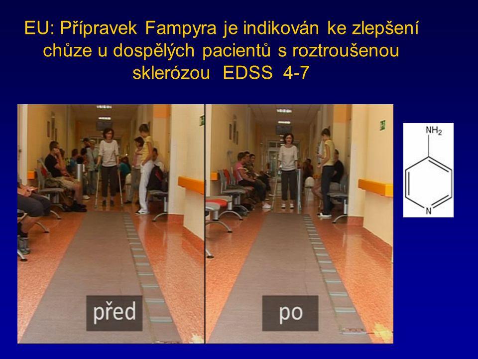 EU: Přípravek Fampyra je indikován ke zlepšení chůze u dospělých pacientů s roztroušenou sklerózou EDSS 4-7