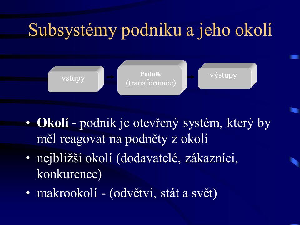 Subsystémy podniku a jeho okolí OkolíOkolí - podnik je otevřený systém, který by měl reagovat na podněty z okolí nejbližší okolí (dodavatelé, zákazníc