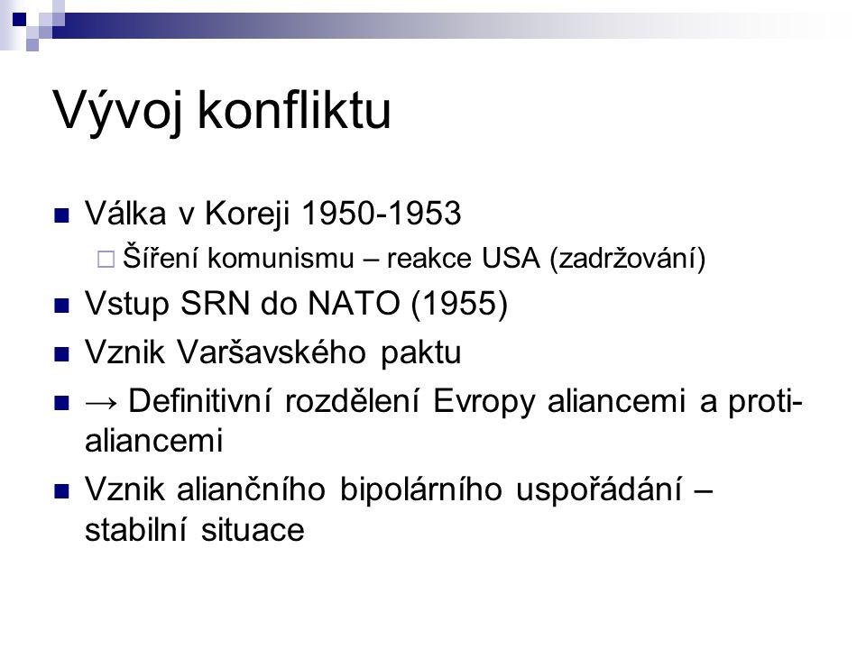 Vývoj konfliktu Válka v Koreji 1950-1953  Šíření komunismu – reakce USA (zadržování) Vstup SRN do NATO (1955) Vznik Varšavského paktu → Definitivní r