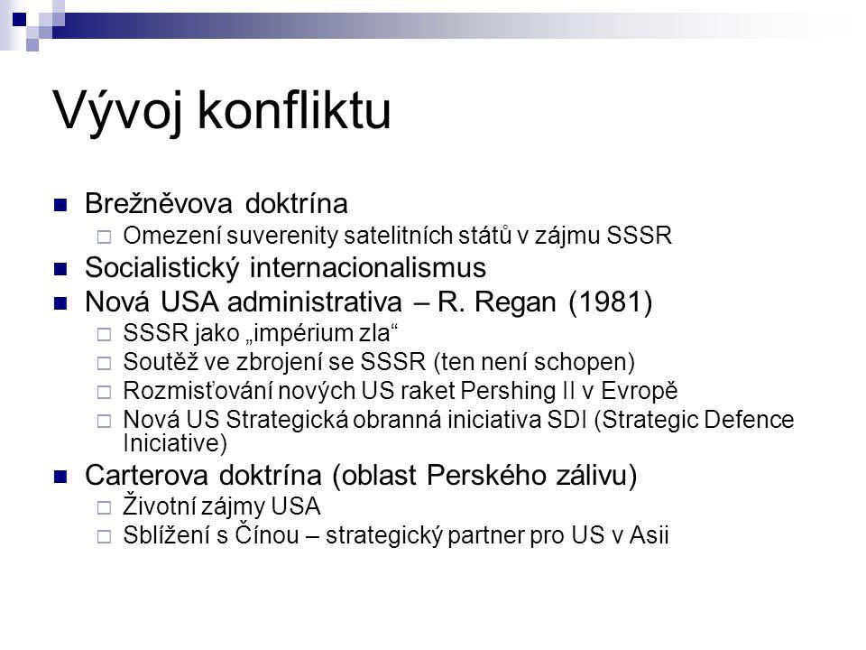 Vývoj konfliktu Brežněvova doktrína  Omezení suverenity satelitních států v zájmu SSSR Socialistický internacionalismus Nová USA administrativa – R.
