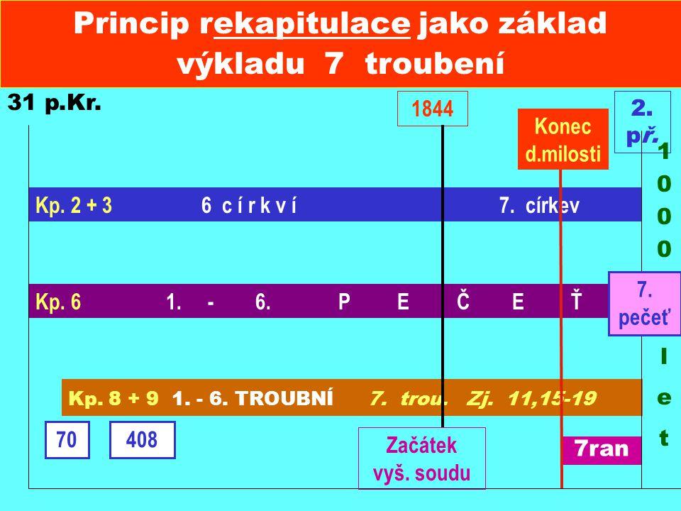Princip rekapitulace jako základ výkladu 7 troubení Kp. 2 + 3 6 c í r k v í 7. církev Kp. 6 1. - 6. P E Č E Ť Kp. 8 + 9 1. - 6. TROUBNÍ 7. trou. Zj. 1
