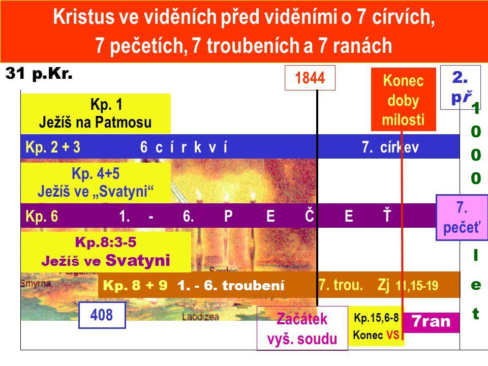 Kristus ve viděních před viděními o 7 círvích, 7 pečetích, 7 troubeních a 7 ranách Kp. 1 Ježíš na Patmosu Kp. 2 + 3 6 c í r k v í 7. církev Kp. 4+5 Je