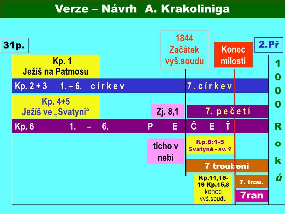 "Zj. 8,1 Verze – Návrh A. Krakoliniga Kp. 1 Ježíš na Patmosu Kp. 2 + 3 1. – 6. c í r k e v 7. c í r k e v Kp. 4+5 Ježíš ve ""Svatyni"" Kp. 6 1. – 6. P E"