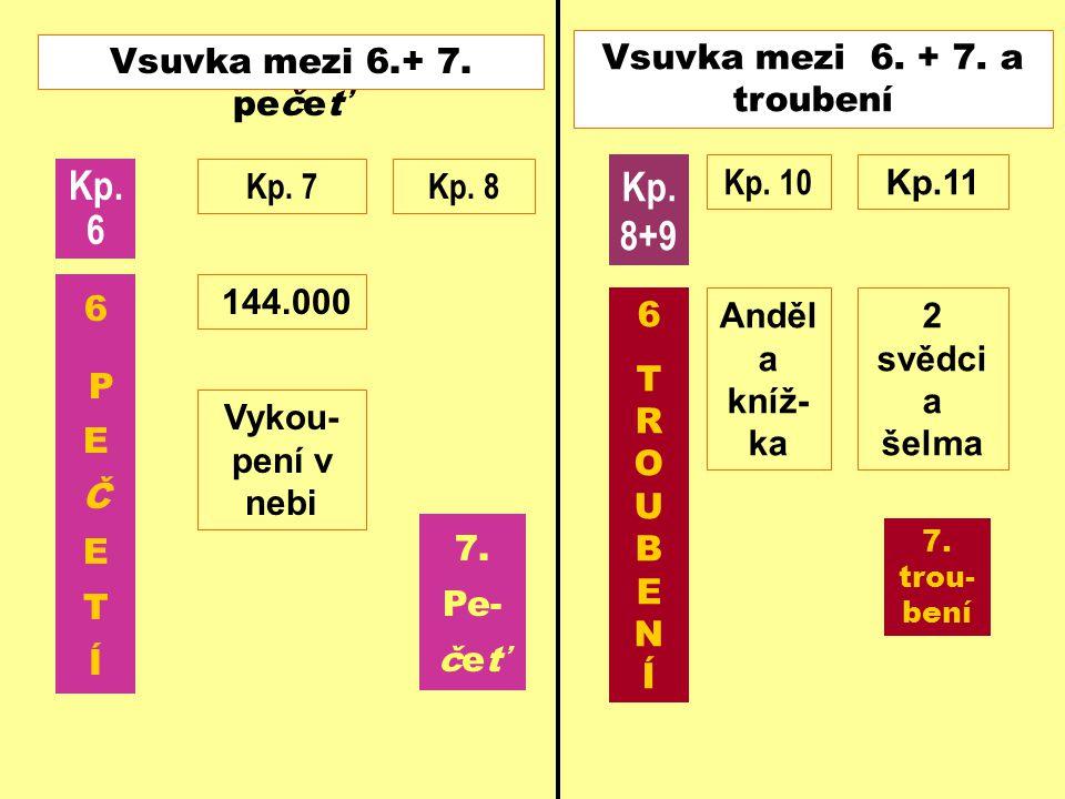 6TROUBENÍ6TROUBENÍ Anděl a kníž- ka 7. trou- bení Kp. 10 Kp.11 Kp. 8+9 2 svědci a šelma Vsuvka mezi 6. + 7. a troubení Kp. 6 6 PEČETÍ6 PEČETÍ Kp. 7 14
