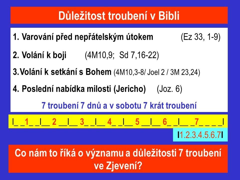 1. Varování před nepřátelským útokem (Ez 33, 1-9) 2. Volání k boji (4M10,9; Sd 7,16-22) 3.Volání k setkání s Bohem (4M10,3-8/ Joel 2 / 3M 23,24) 4. Po
