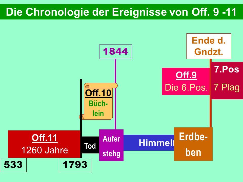Off.9 Die 6.Pos. Ende d. Gndzt. Off.10 Büch- lein 1844 Off.11 1260 Jahre Tod 1793533 Aufer stehg Himmelfahrt Erdbe- ben Die Chronologie der Ereignisse