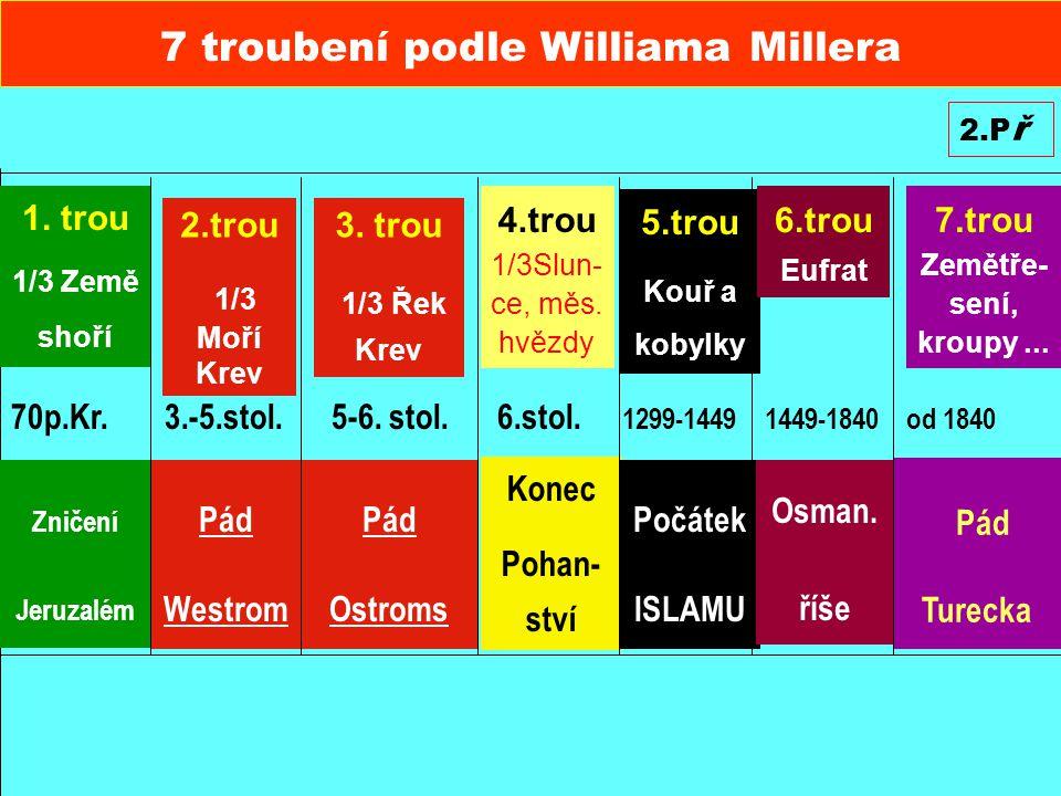 7 troubení podle Williama Millera 2.P ř Pád Ostroms Konec Pohan- ství Počátek ISLAMU Osman. říše Pád Turecka Pád Westrom Zničení Jeruzalém 70p.Kr. 3.-