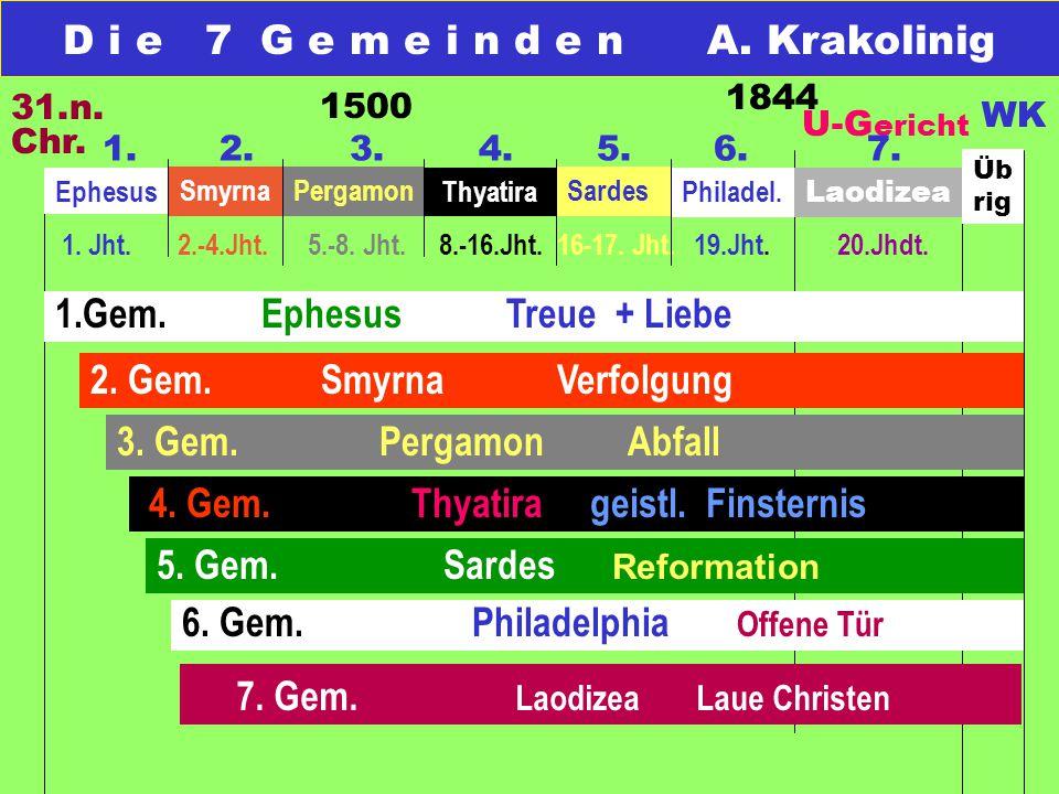 Könnte man die 7 Gemeinden auch etwas anders sehen? D i e 7 G e m e i n d e n A. Krakolinig 31.n. Chr. U-G ericht 3. Gem. Pergamon Abfall 4. Gem. Thya