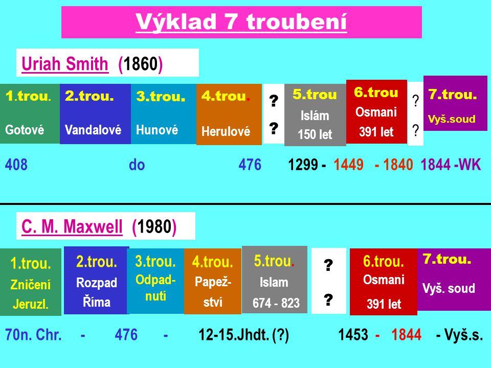 6.trou Osmani 391 let 1. trou. Gotové 2.trou. Vandalové 3.trou. Hunové 4.trou. Herulové 5.trou Islám 150 let Uriah Smith (1860) 408 do 476 1299 - 1449