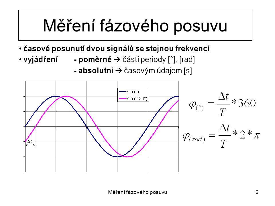 Měření fázového posuvu2 časové posunutí dvou signálů se stejnou frekvencí vyjádření - poměrné  částí periody [°], [rad] - absolutní  časovým údajem