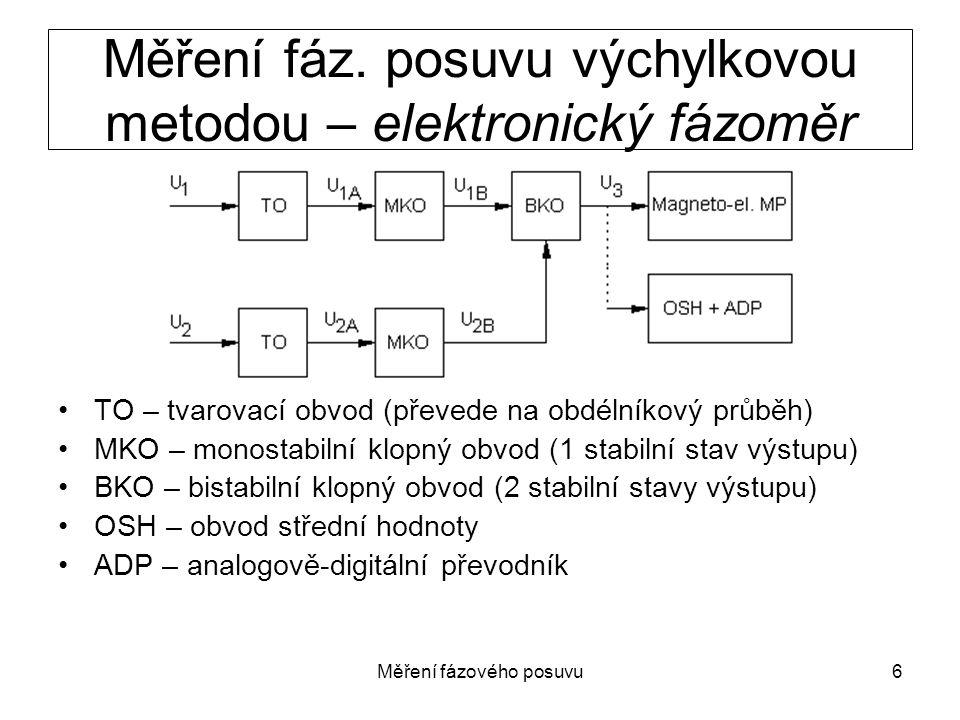 Měření fázového posuvu7 Elektronický fázoměr – průběhy a princip TO – převádí u na obdélníkový průběh u A MKO – náběžná hrana u A  impuls u B BKO – šířka výstupního impulsu u 3 záv.