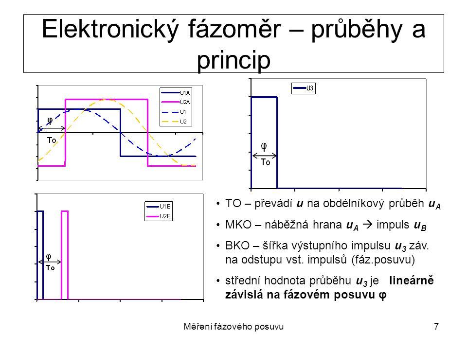 Měření fázového posuvu7 Elektronický fázoměr – průběhy a princip TO – převádí u na obdélníkový průběh u A MKO – náběžná hrana u A  impuls u B BKO – š