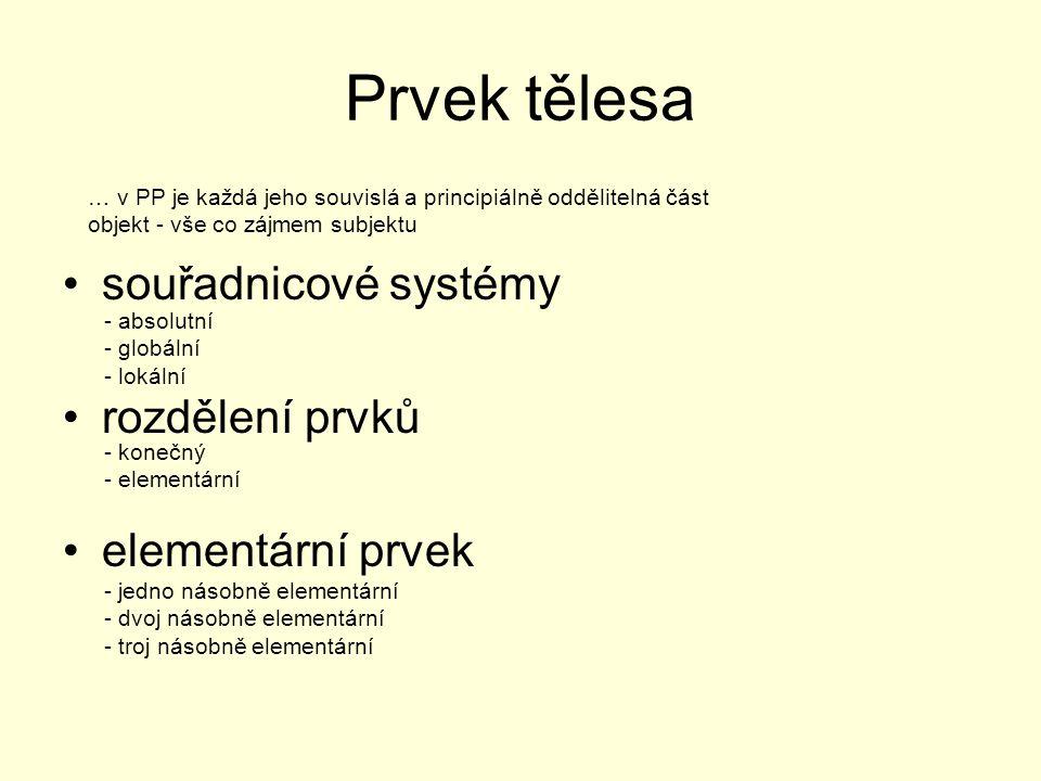Prvek tělesa souřadnicové systémy rozdělení prvků elementární prvek - absolutní - globální - lokální … v PP je každá jeho souvislá a principiálně oddělitelná část objekt - vše co zájmem subjektu - konečný - elementární - jedno násobně elementární - dvoj násobně elementární - troj násobně elementární