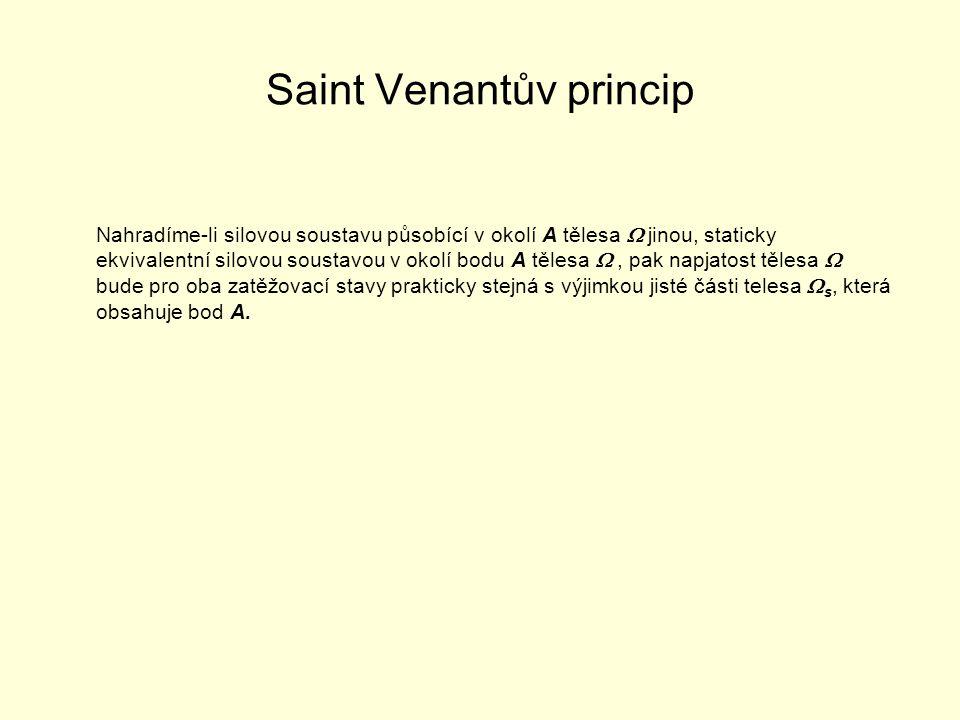 Saint Venantův princip Nahradíme-li silovou soustavu působící v okolí A tělesa  jinou, staticky ekvivalentní silovou soustavou v okolí bodu A tělesa , pak napjatost tělesa  bude pro oba zatěžovací stavy prakticky stejná s výjimkou jisté části telesa  s, která obsahuje bod A.