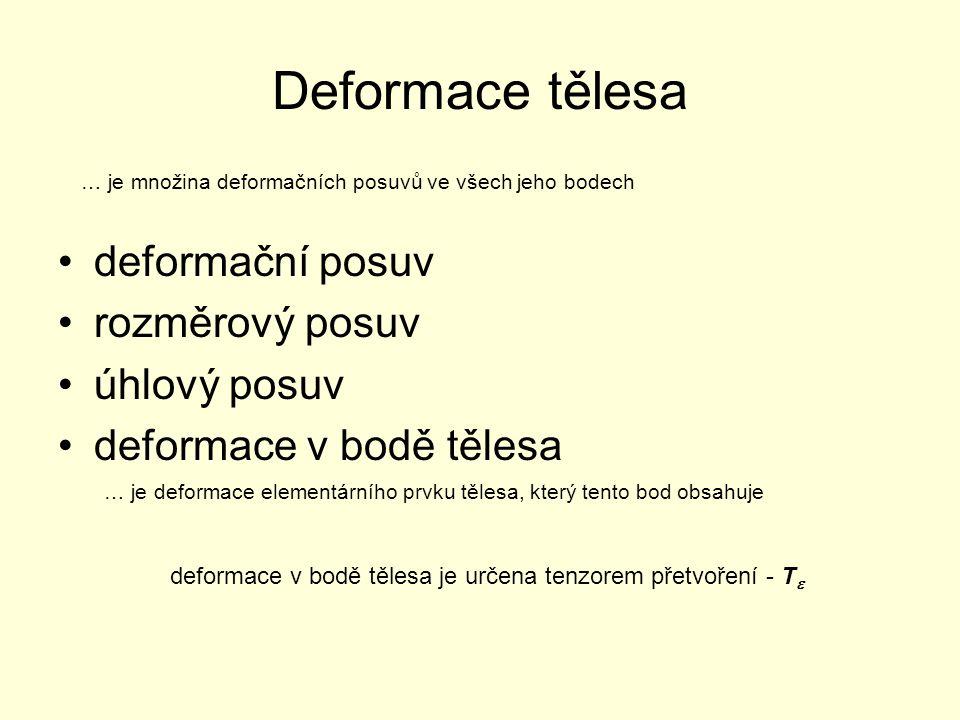 Deformace tělesa deformační posuv rozměrový posuv úhlový posuv deformace v bodě tělesa … je deformace elementárního prvku tělesa, který tento bod obsahuje deformace v bodě tělesa je určena tenzorem přetvoření - T  … je množina deformačních posuvů ve všech jeho bodech