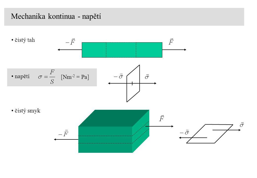 Mechanika kontinua - napětí čistý tah napětí [Nm -2 = Pa] čistý smyk