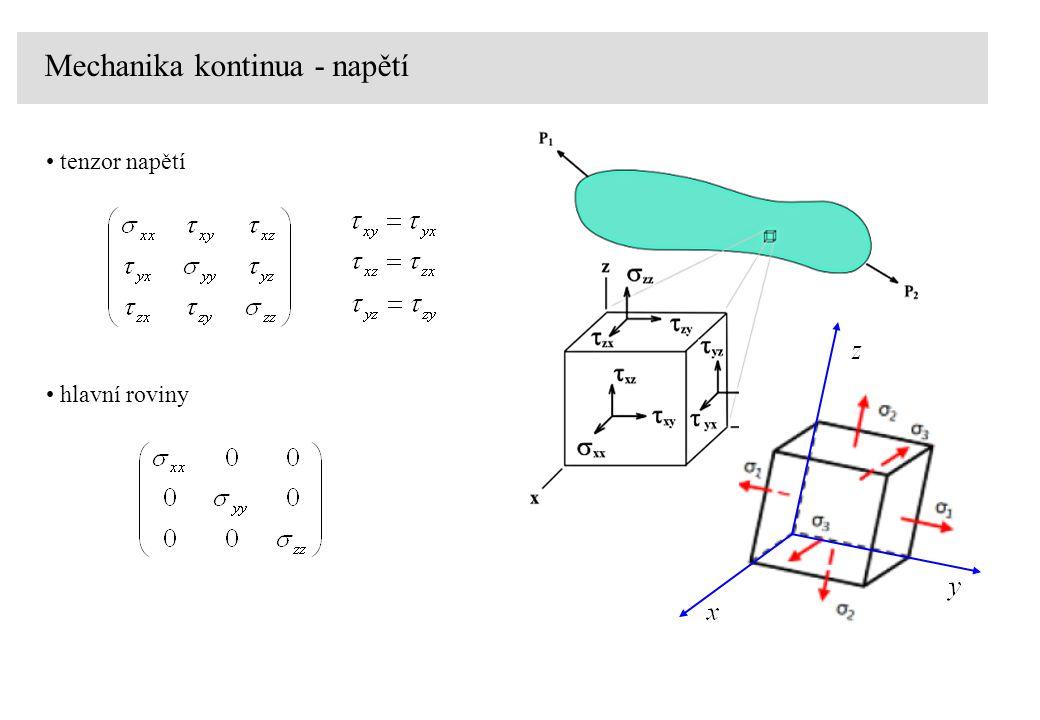 Mechanika kontinua - napětí tenzor napětí hlavní roviny