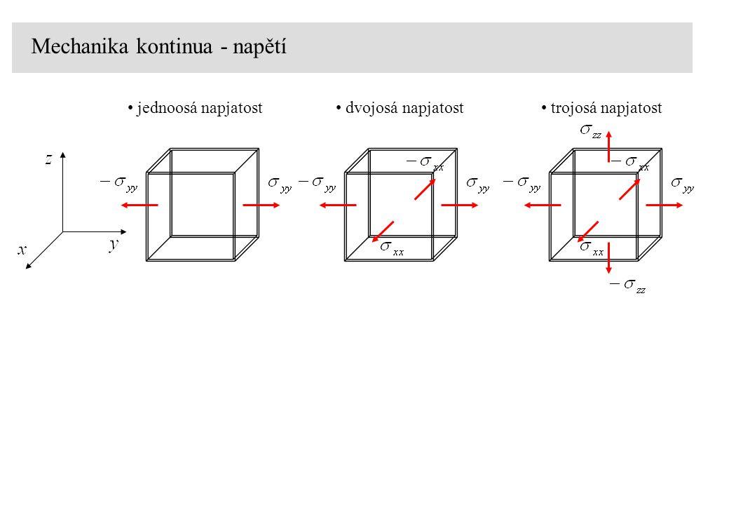 Mechanika kontinua - napětí jednoosá napjatost dvojosá napjatost trojosá napjatost