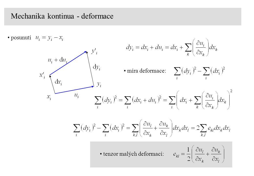 Mechanika kontinua - deformace posunutí míra deformace: tenzor malých deformací: