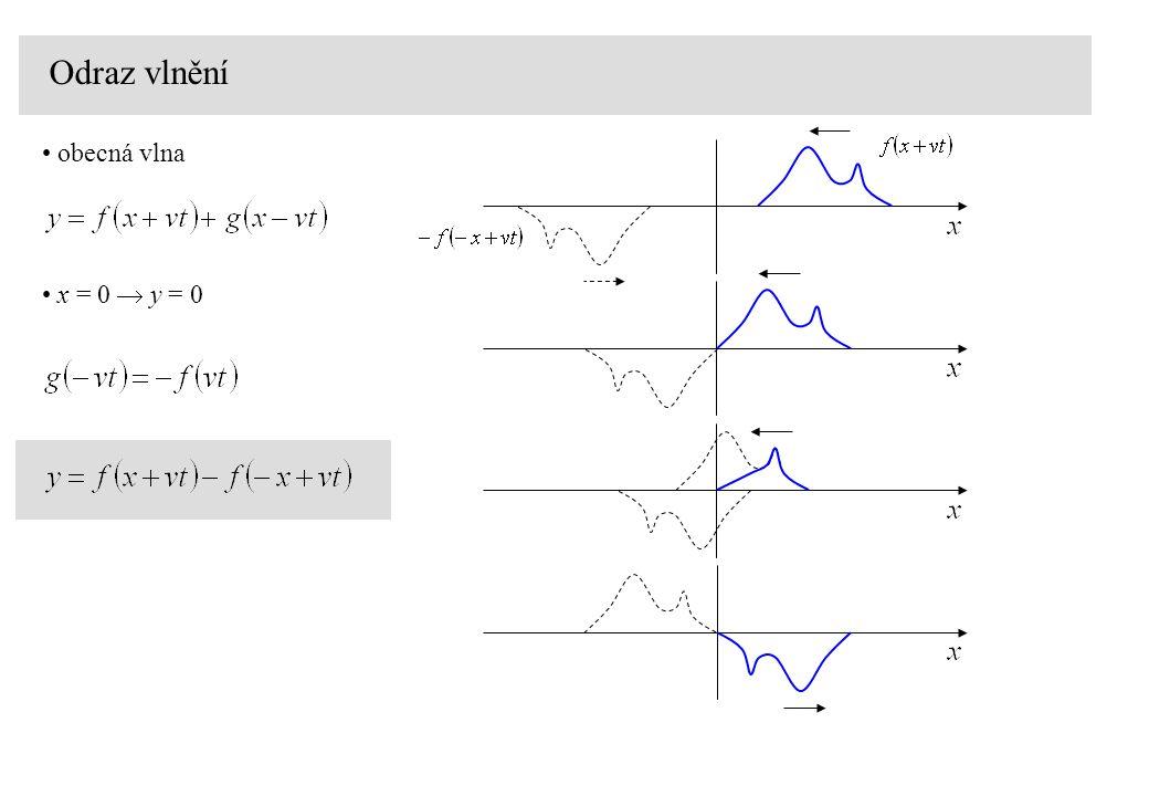 Stojaté vlnění odraz periodické vlny  kxe v x ey titi sin2 2           uzly