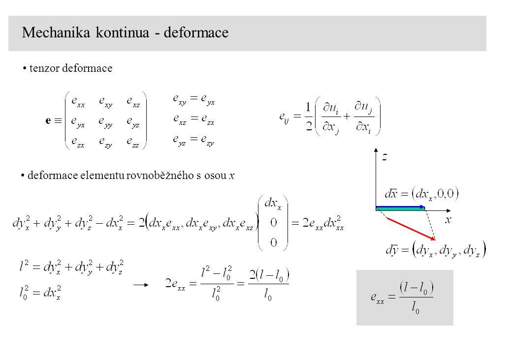 Mechanika kontinua - deformace deformace elementu rovnoběžného s osou x tenzor deformace