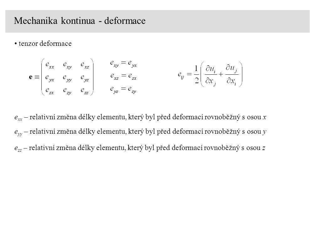 Mechanika kontinua - deformace tenzor deformace e xx – relativní změna délky elementu, který byl před deformací rovnoběžný s osou x e yy – relativní změna délky elementu, který byl před deformací rovnoběžný s osou y e zz – relativní změna délky elementu, který byl před deformací rovnoběžný s osou z