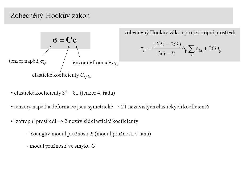 Zobecněný Hookův zákon elastické koeficienty 3 4 = 81 (tenzor 4.