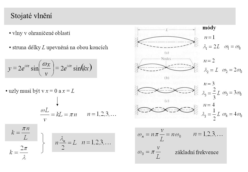 Stojaté vlnění vlny v ohraničené oblasti uzly musí být v x = 0 a x = L  kxe v x ey titi sin2 2           struna délky L upevněná na obou koncích základní frekvence módy