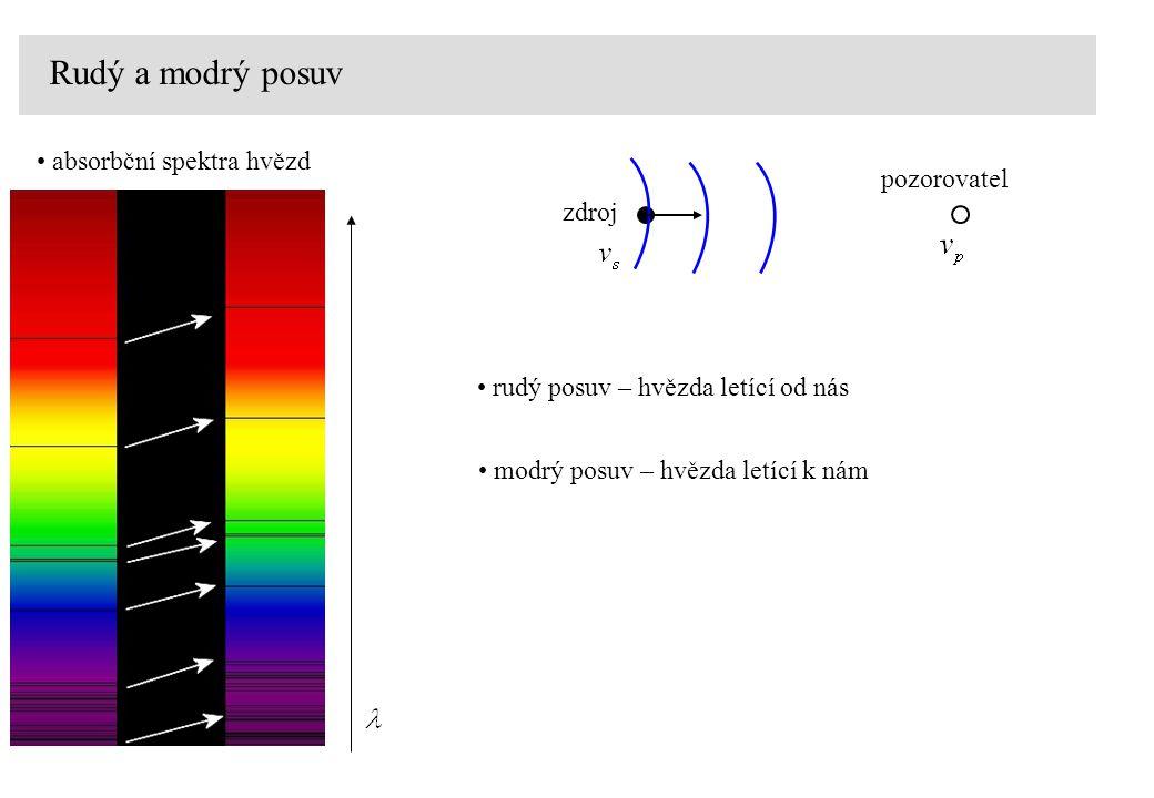 Mechanika kontinua – napětí, deformace napětí [Nm -2 = Pa] čistý tah deformace