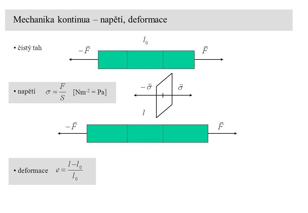 Mechanika kontinua – Hookův zákon čistý tah Hookův zákon E – modul pružnosti