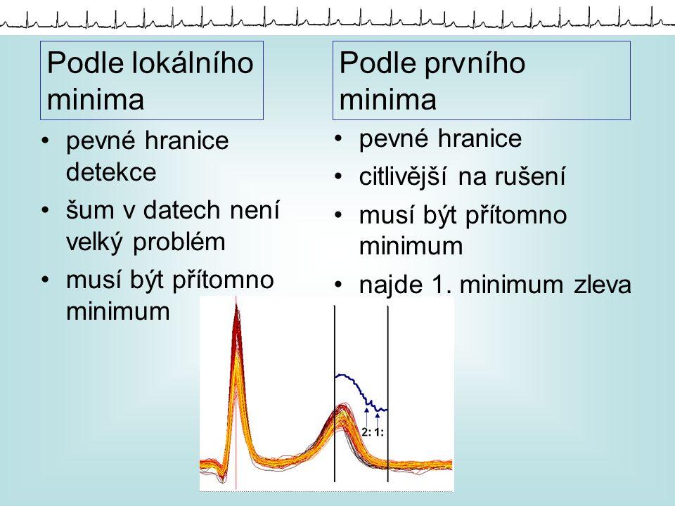 pevné hranice detekce šum v datech není velký problém musí být přítomno minimum pevné hranice citlivější na rušení musí být přítomno minimum najde 1.