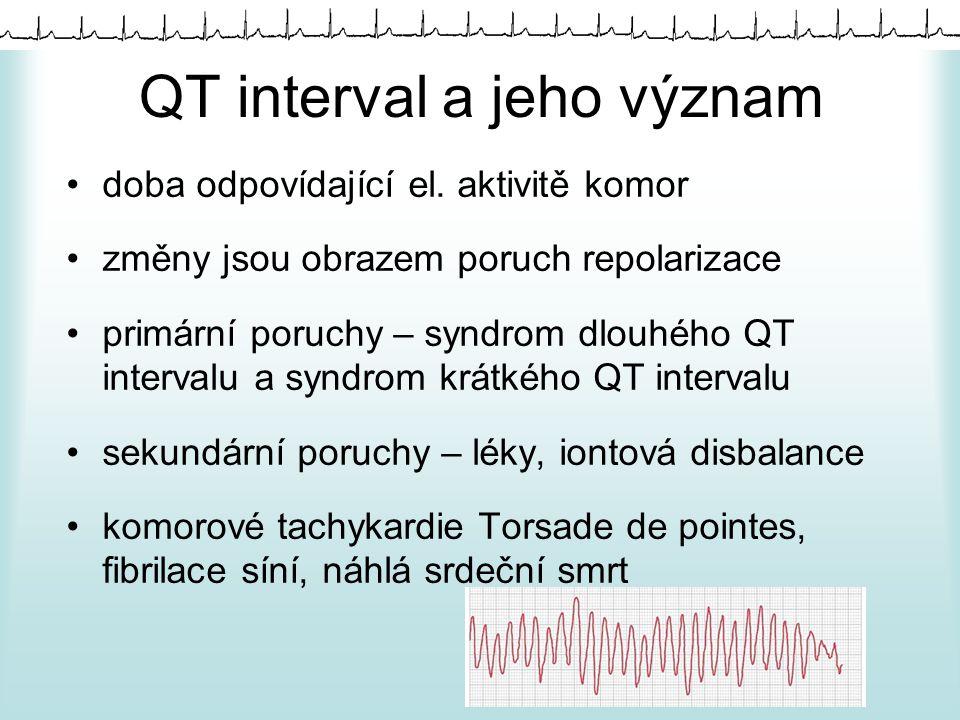 QT interval a jeho význam doba odpovídající el. aktivitě komor změny jsou obrazem poruch repolarizace primární poruchy – syndrom dlouhého QT intervalu