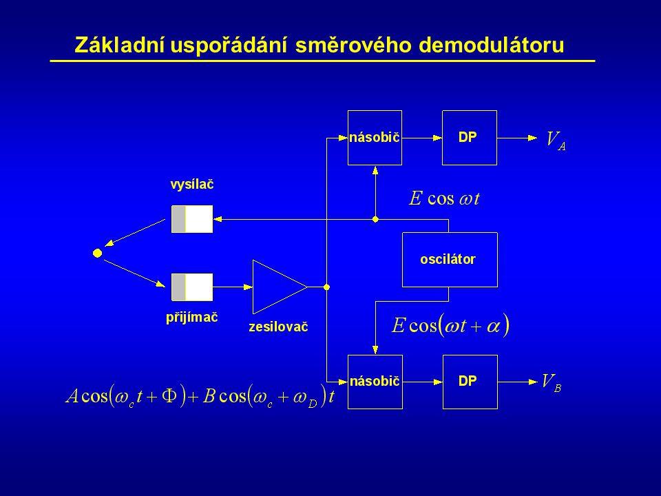 Základní uspořádání směrového demodulátoru