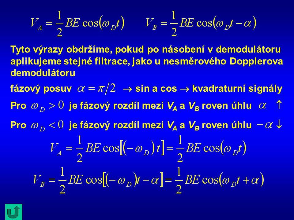 Tyto výrazy obdržíme, pokud po násobení v demodulátoru aplikujeme stejné filtrace, jako u nesměrového Dopplerova demodulátoru fázový posuv  sin a cos  kvadraturní signály Proje fázový rozdíl mezi V A a V B roven úhlu  Proje fázový rozdíl mezi V A a V B roven úhlu 