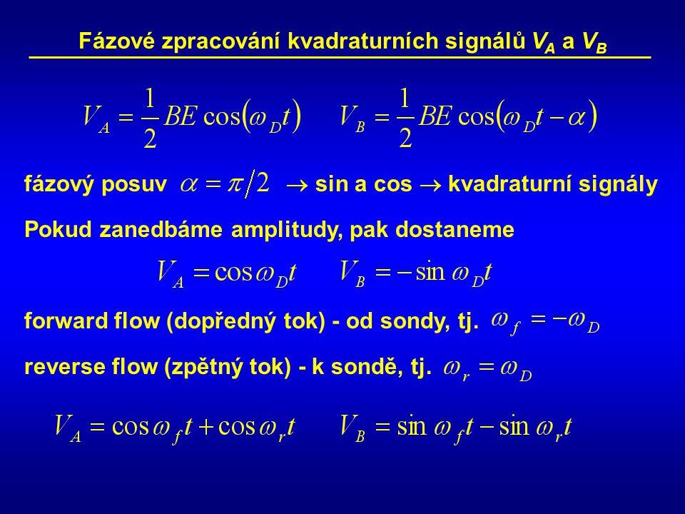fázový posuv  sin a cos  kvadraturní signály Pokud zanedbáme amplitudy, pak dostaneme forward flow (dopředný tok) - od sondy, tj.