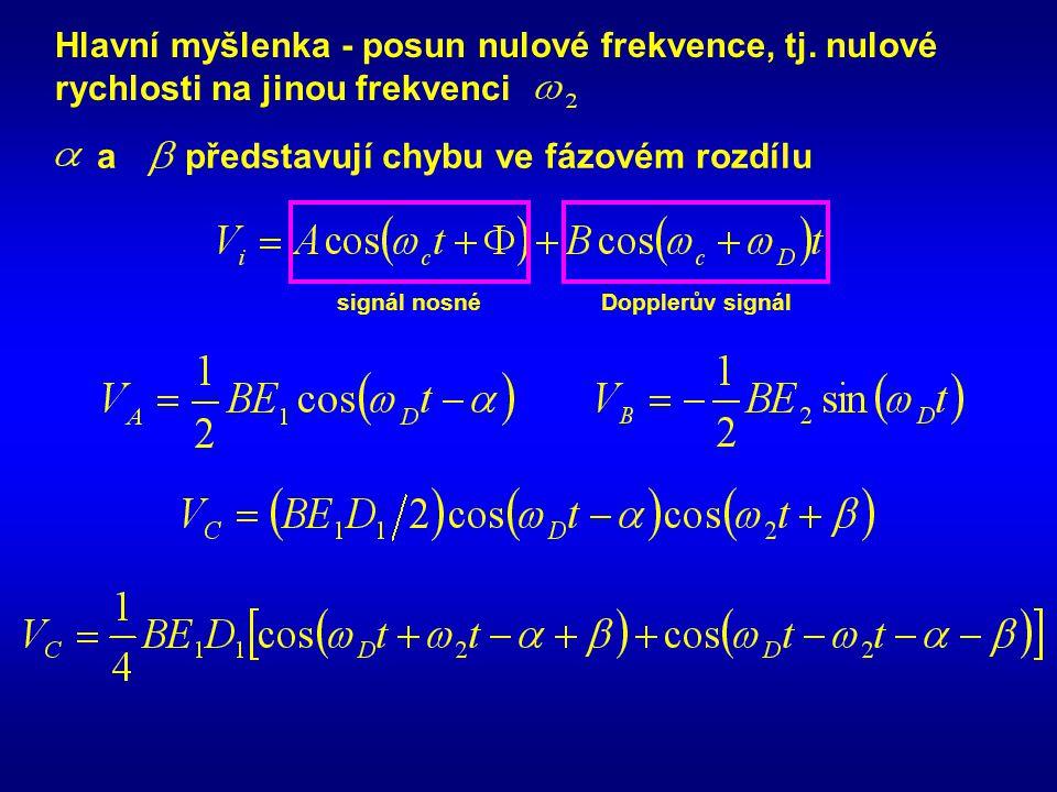 Hlavní myšlenka - posun nulové frekvence, tj.