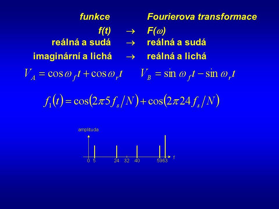 funkceFourierova transformace f(t) F(  ) reálná a sudá imaginární a licháreálná a lichá   