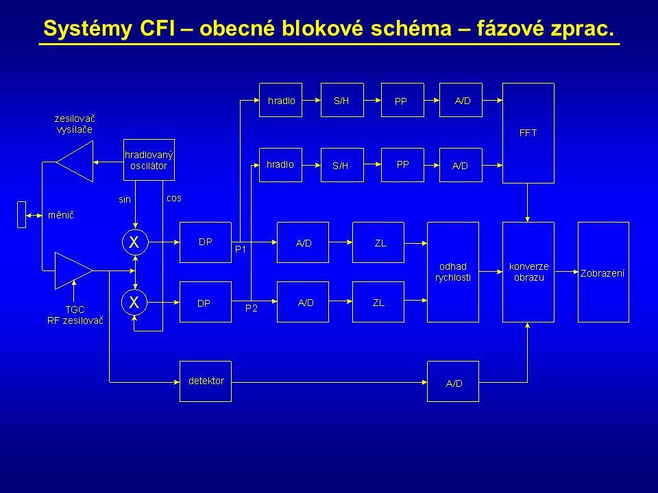 Systémy CFI – obecné blokové schéma – fázové zprac.
