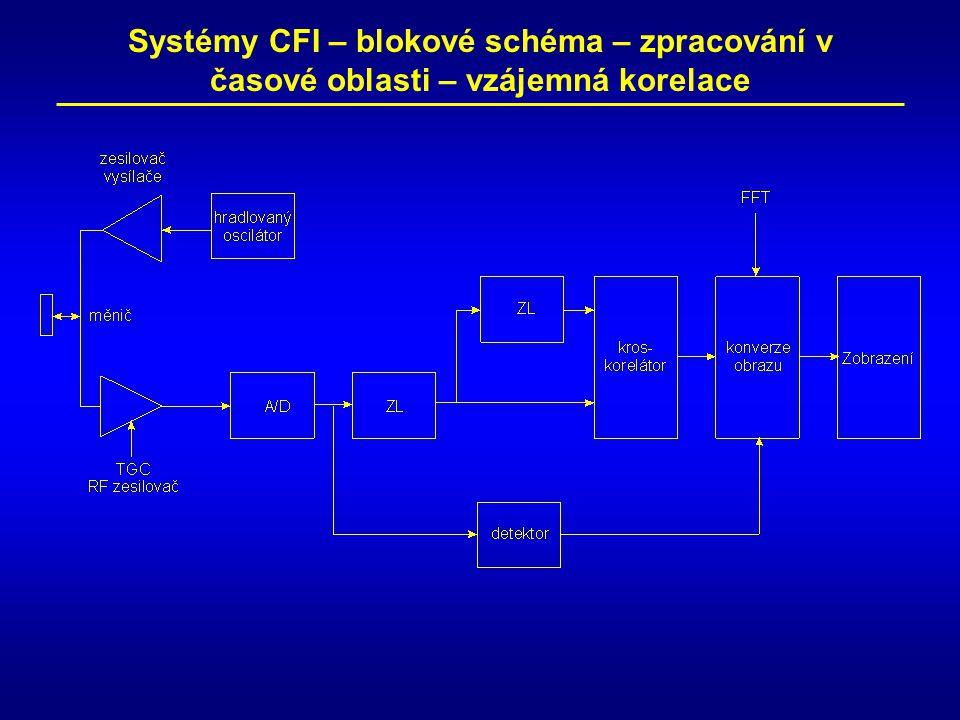 Systémy CFI – blokové schéma – zpracování v časové oblasti – vzájemná korelace
