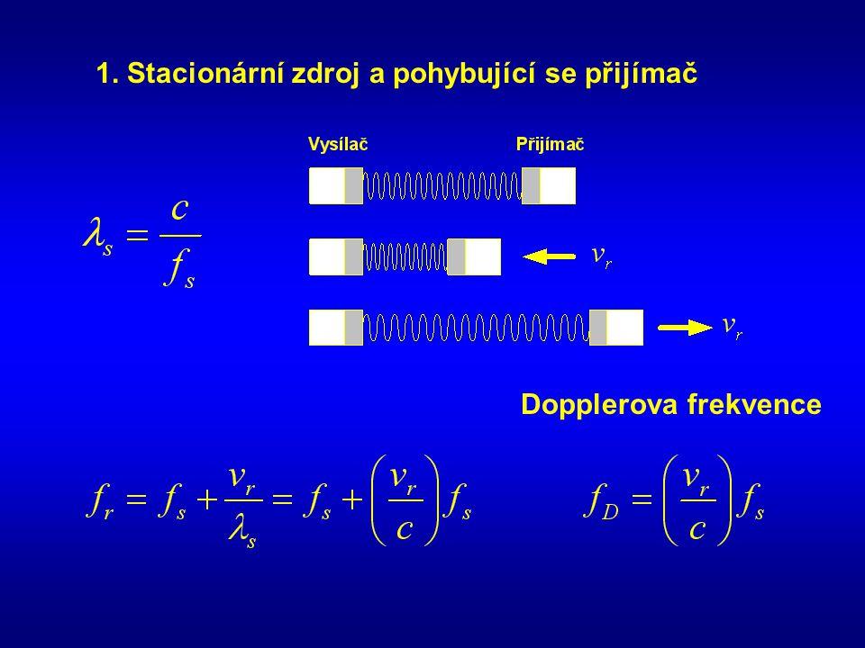 1. Stacionární zdroj a pohybující se přijímač Dopplerova frekvence