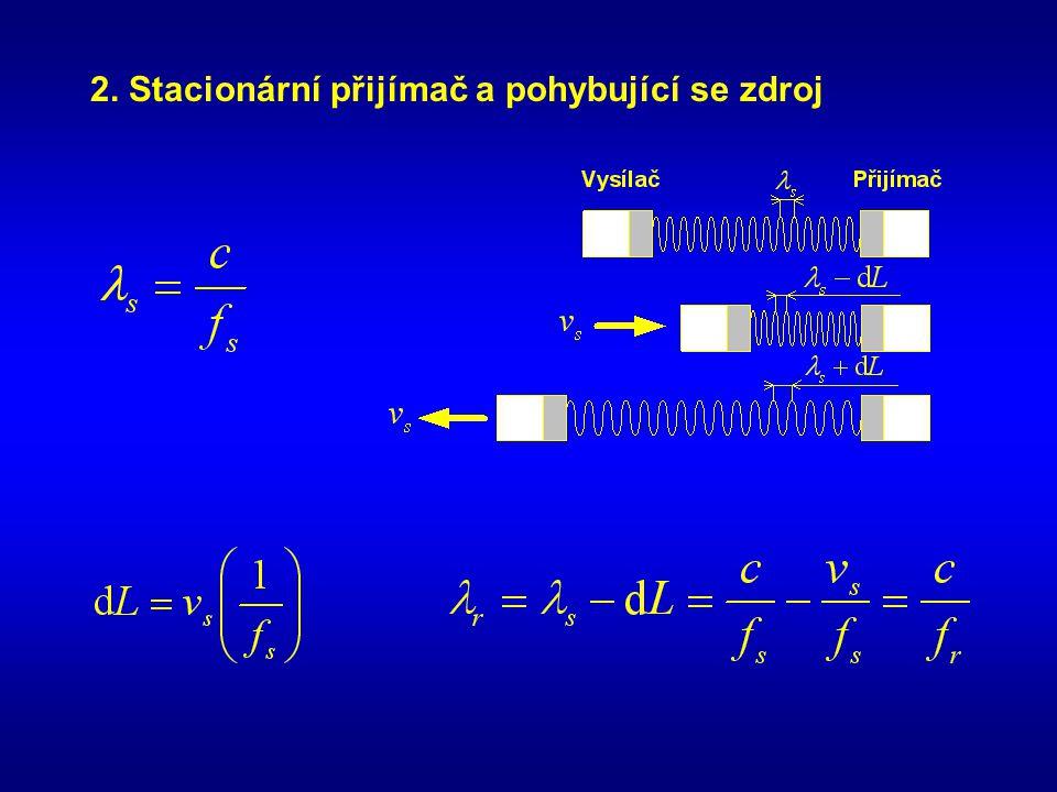Klasifikace Dopplerovských systémů - systémy detekující rychlost (velocity detecting systems) - duplexní systémy (duplex systems) - systémy detekující profil (profile detecting systems) - systémy zobrazující rychlost (velocity imaging systems)