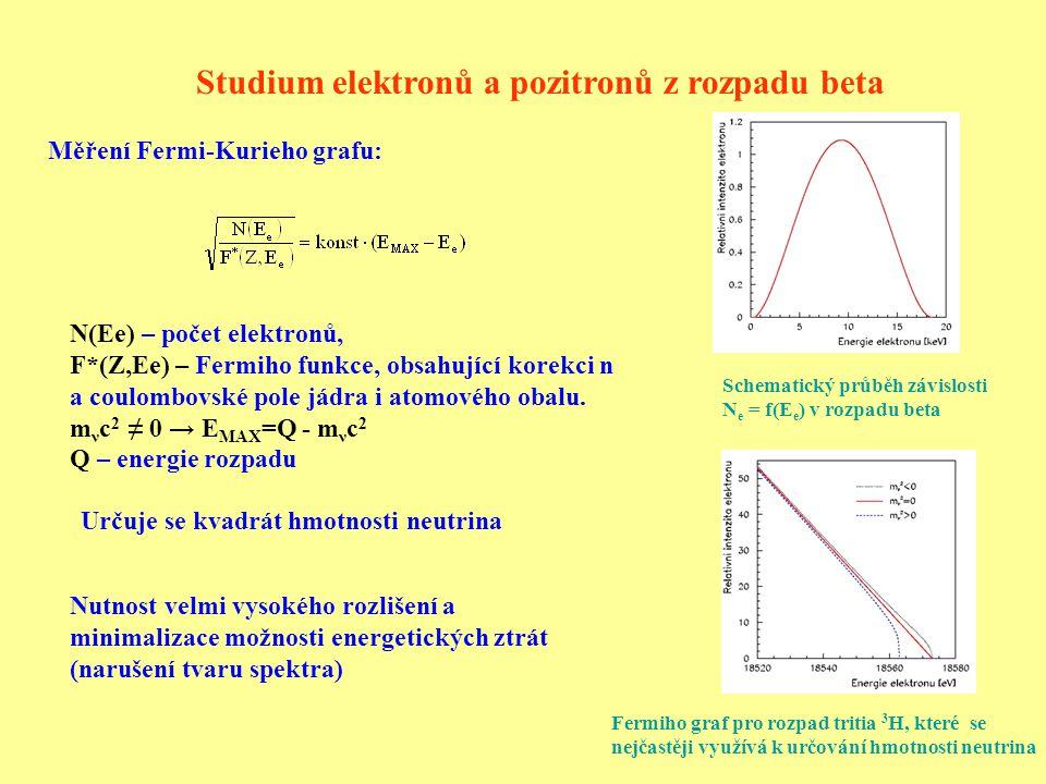 Určování hmotnosti neutrin Současná hranice pro hmotnost neutrin (experimenty v Mainzu a Troicku): Experiment KATRIN Integrální elektrostatický spektrometr Stanovená limita pro m ν < 2-3 eV Předpokládaná citlivost spektrometru KATRIN Schéma spektrometru KATRIN Komplikace: 1) Energetické ztráty v terči, molekule T 2 2) Stabilita přístroje Určena záporná hodnota kvadrátu hmotnosti