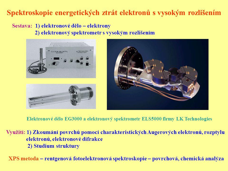 Spektroskopie energetických ztrát elektronů s vysokým rozlišením Sestava: 1) elektronové dělo – elektrony 2) elektronový spektrometr s vysokým rozliše
