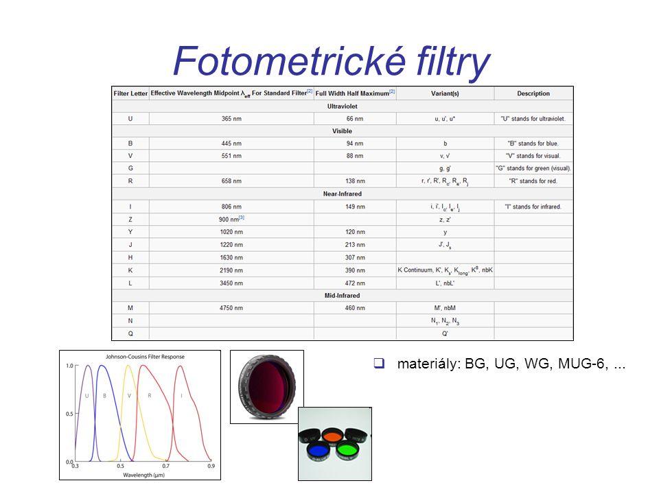Fotometrické filtry  materiály: BG, UG, WG, MUG-6,...